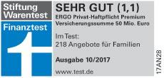 Gütesiegel Stiftung Warentest